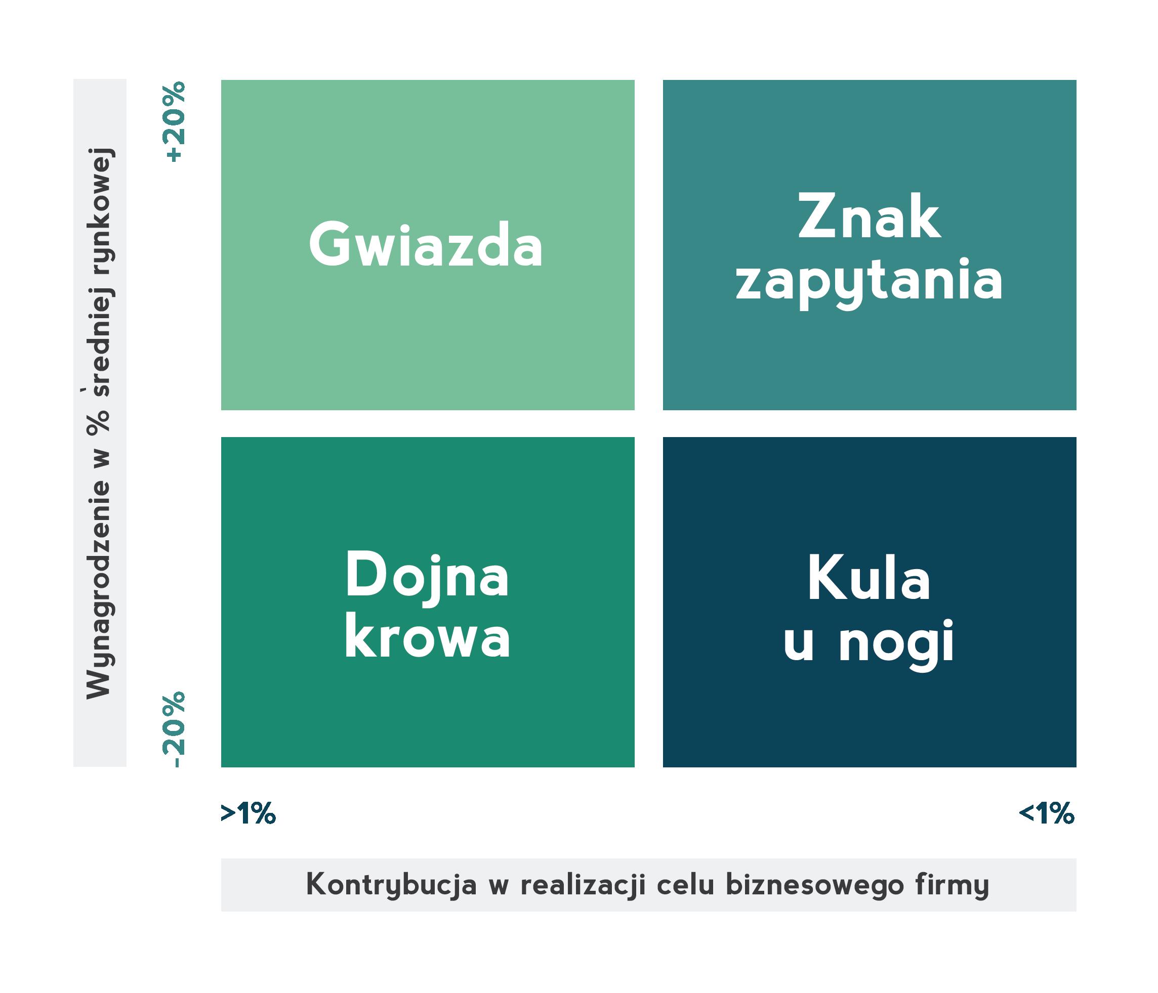 Qumak_grafika